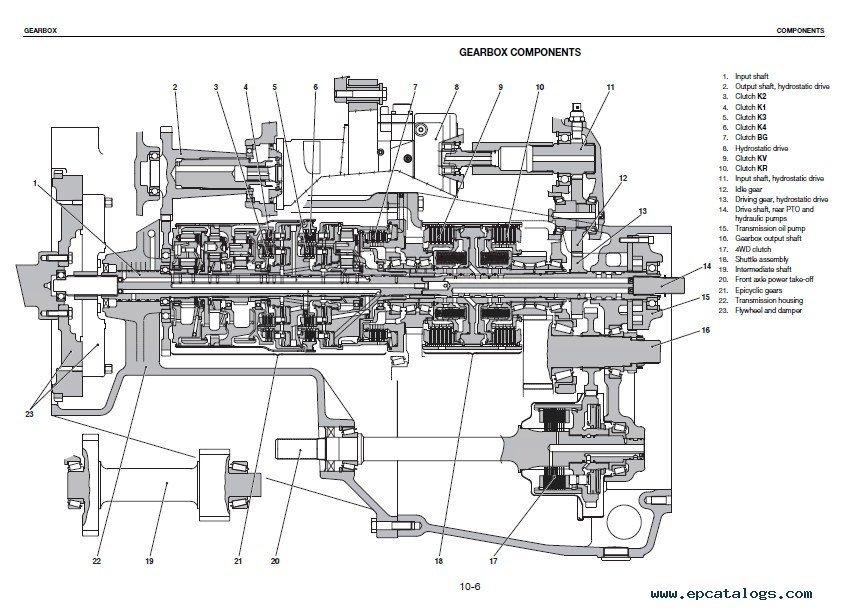wiring diagram in addition freightliner allison transmission wiring