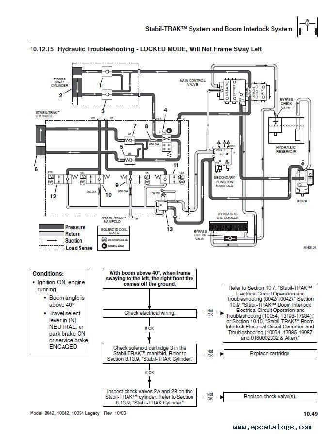 jlg wiring schematics