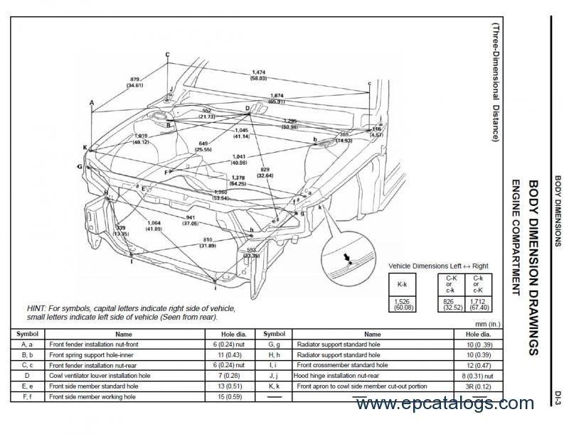 fuse box lexus rx450h