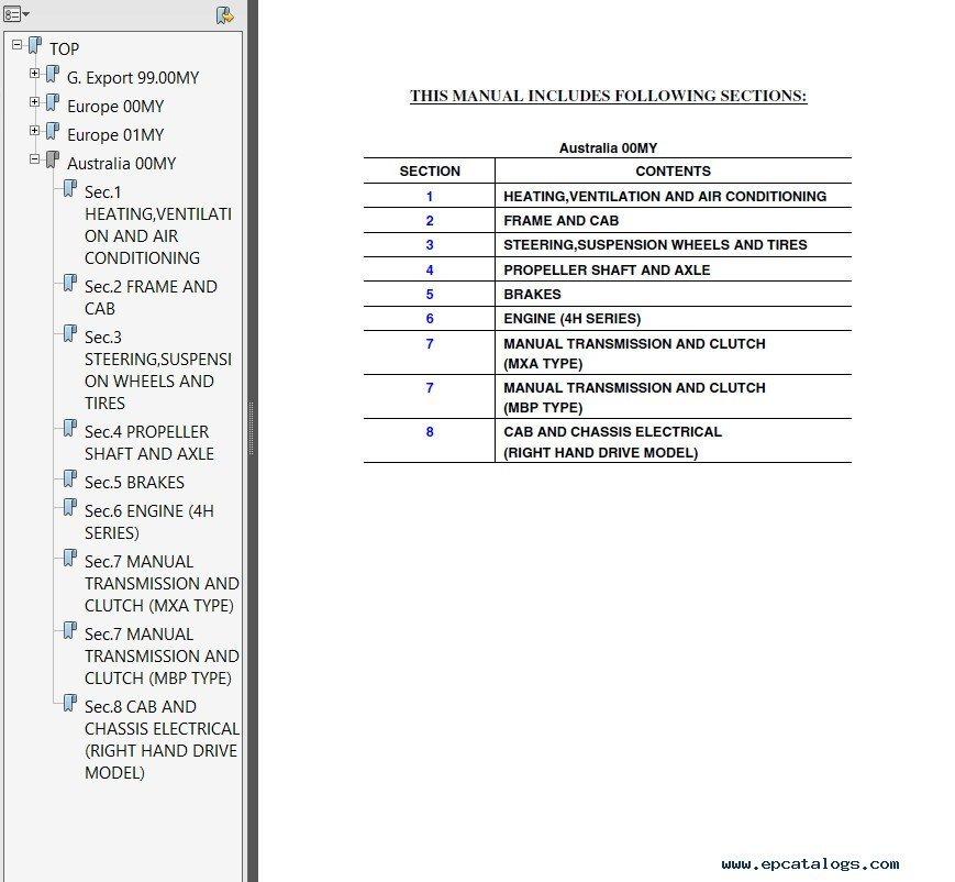 Isuzu N Series Workshop Manual PDF