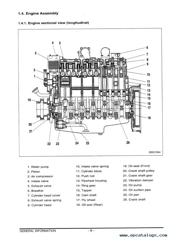 used daewoo 2 engines