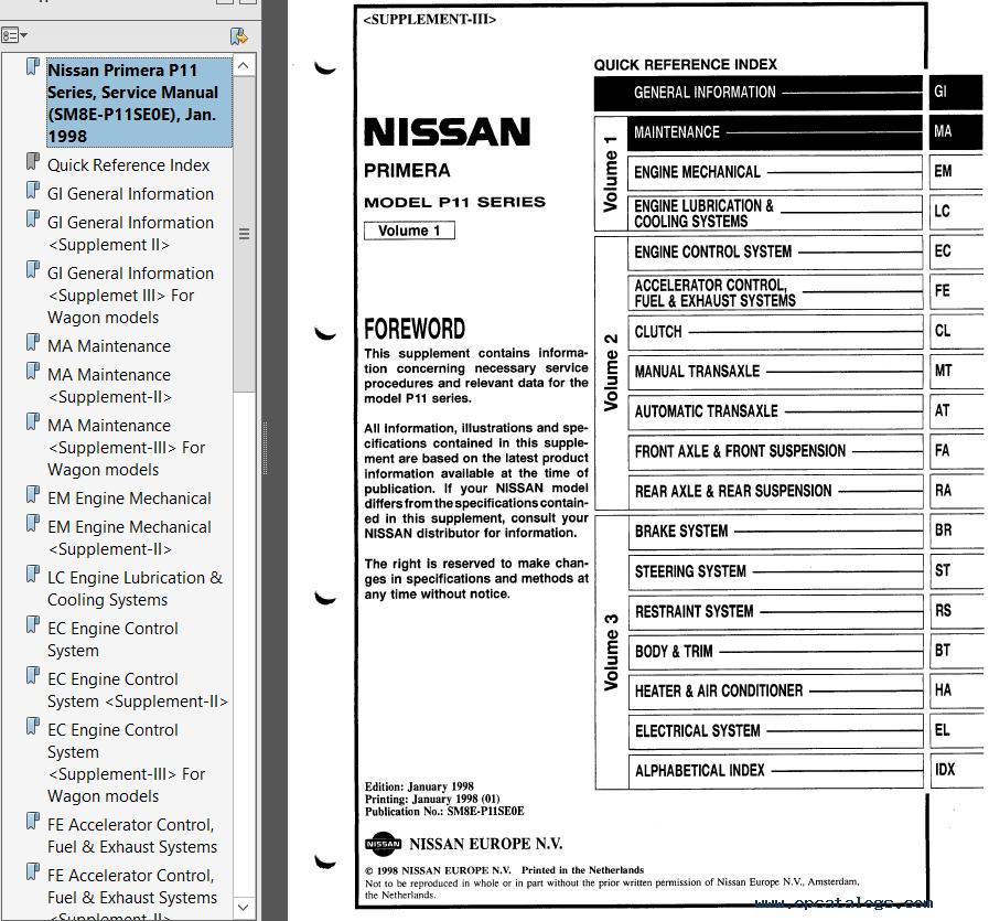 nissan user manual
