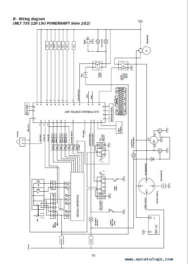 mlt 1 wiring diagram wiring diagrams Minneapolis Moline Wiring Diagrams mlt 1 wiring diagram auto electrical wiring diagram wiring diagrams for dummies mlt 1 wiring diagram