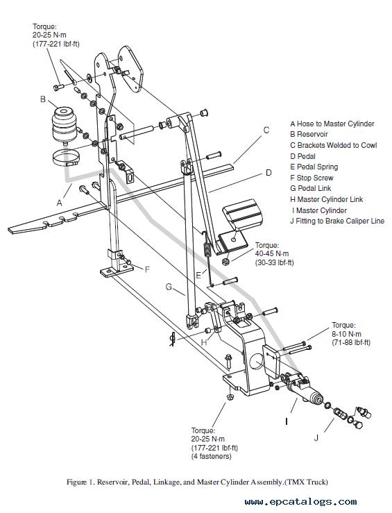 Gps 20 Clark Forklift Wiring Schematic. . Wiring Diagram Westinghouse Motor Wiring Diagram on