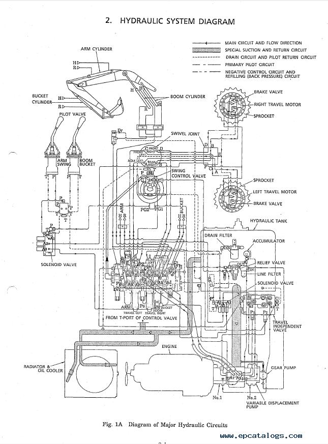 forklift schematic