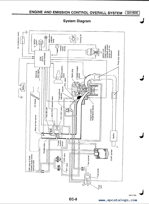 nissan wiring diagram and body electrical parts schematic