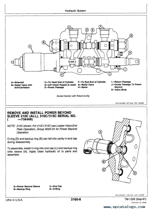 john deere 210c backhoe wiring diagram