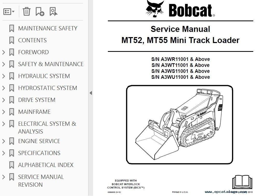Mt55 Wiring Diagram Index listing of wiring diagrams