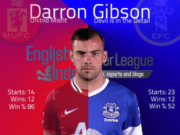 Darron-Gibson-Everton
