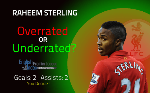 Sterling Info-Graphic