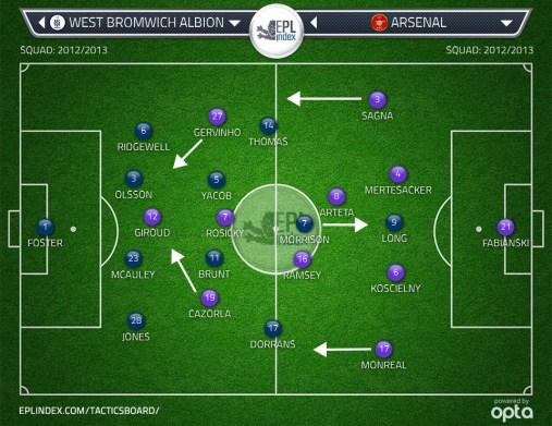 west brom vs