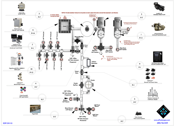 schematic layout of pool equipment