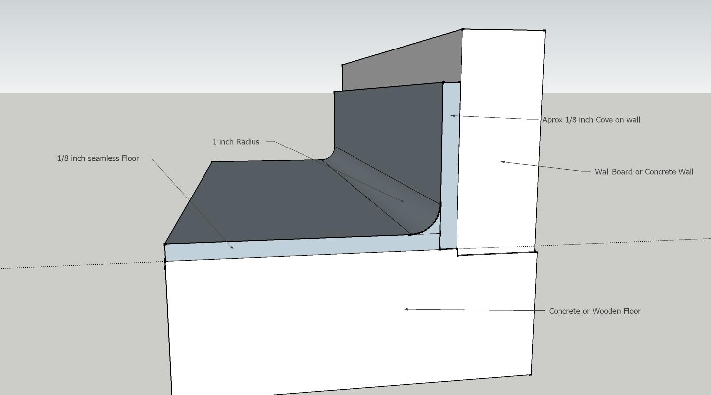 Epoxycom Product 720 Epoxy Seamless Floor Cove Detail
