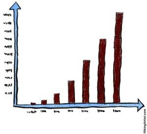 Publishing statistics