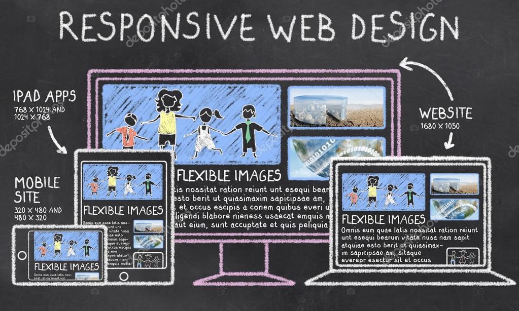 depositphotos_37581259-stock-photo-responsive-web-design-on