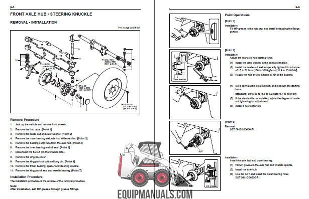 toyota 8hbw30  8hbe30  40  8hbc30  40  8tb50 forklift repair