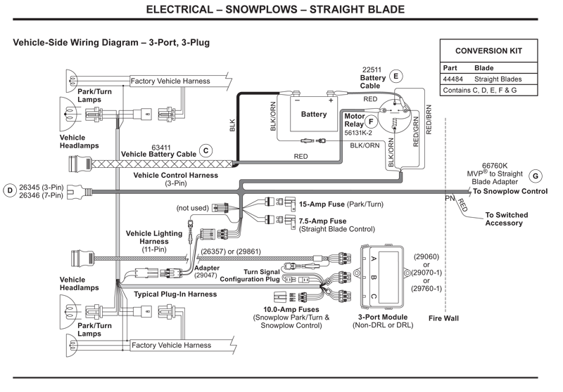 fisher straight blade wiring diagram