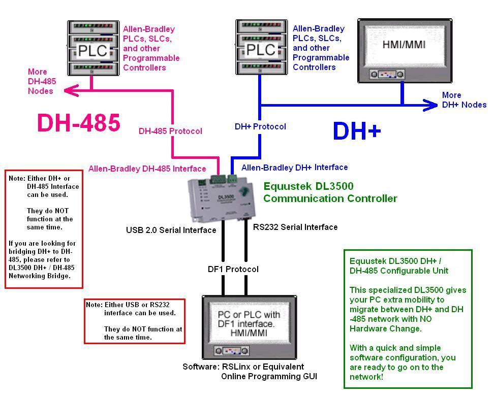 Modbus Wiring Diagram - New Era Of Wiring Diagram \u2022
