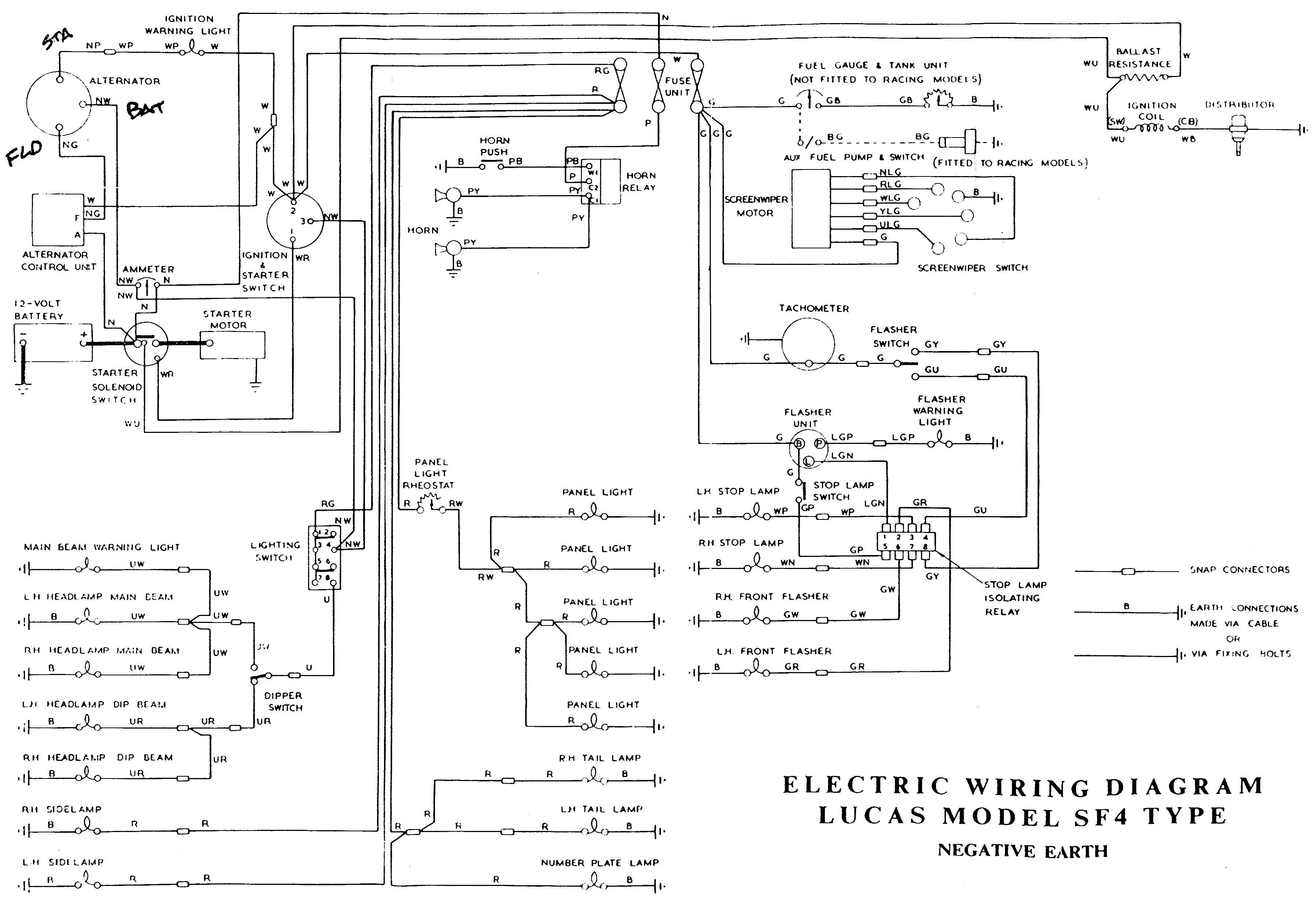 panterra four wheeler wiring diagram