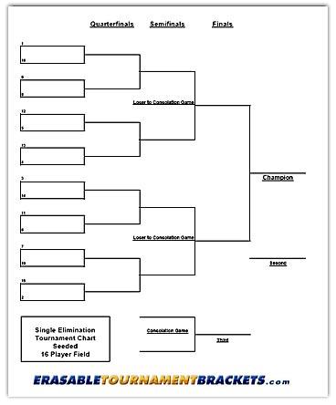 16 Team Single Elimination Seeded Tournament Bracket