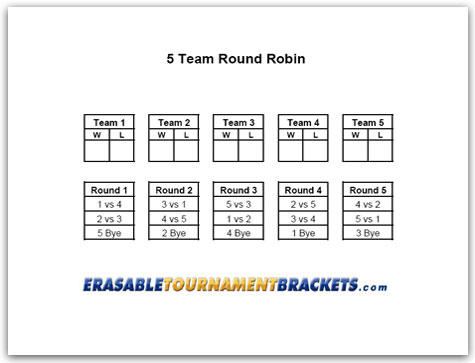 5 Team Round Robin Tournament Bracket - ErasableTournamentBrackets!