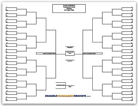 64 Team Single Elimination Seeded Tournament Bracket