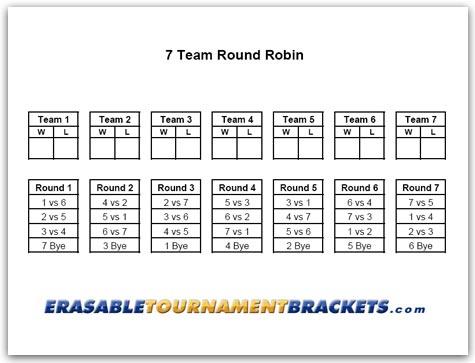 7 Team Round Robin Tournament Bracket