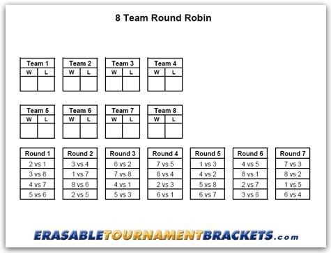 8 Team Round Robin Tournament Bracket - ErasableTournamentBrackets!