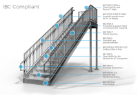 Commercial Stairs - IBC Compliant Premade Staircases, Bolt ...