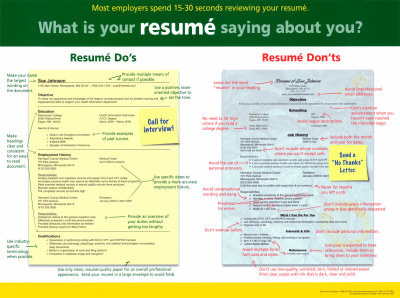 resume outline free sample free resume templates 20 best examples for all jobseekers free resume outline
