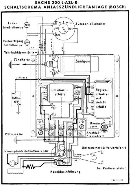 wiring system pdf