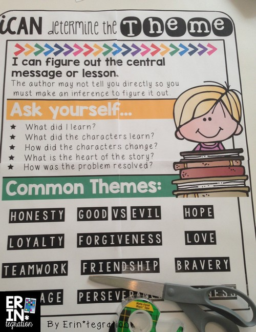 3 WAYS TO PRINT ANCHOR CHARTS AND USE THEM IN THE CLASSROOM -