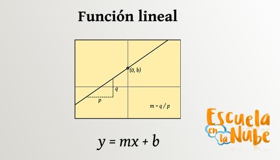 Aprende a hacer funciones lineales