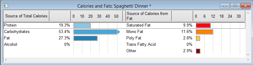 Food Processor Nutrition Analysis Reports ESHA Research - how to calculate the percentage of calories from fat