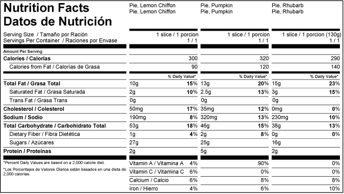 US Nutrition Facts Label Food Labeling Software ESHA Research - ingredient label template