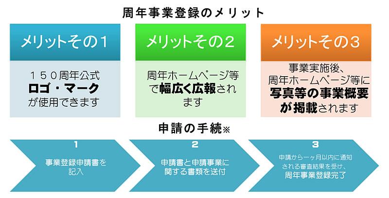 ene2018_150-aniversario_graph_jp