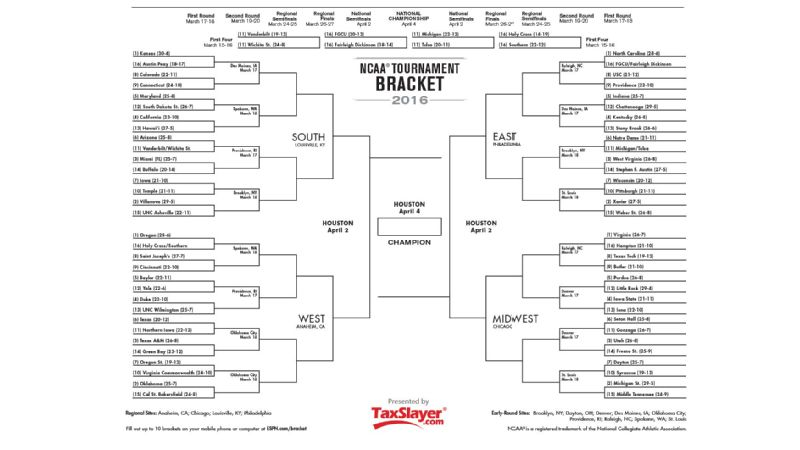 One Parenting Moment Kids And Their NCAA Tournament Brackets