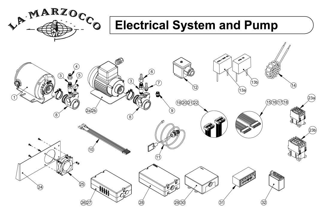 La Marzocco Electrical - Drawing D - Espressocare