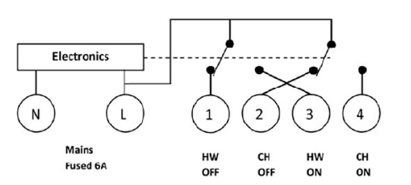 2 channel heating wiring diagram