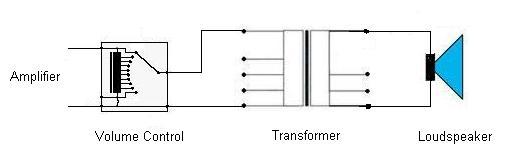 100v line speaker wiring diagram