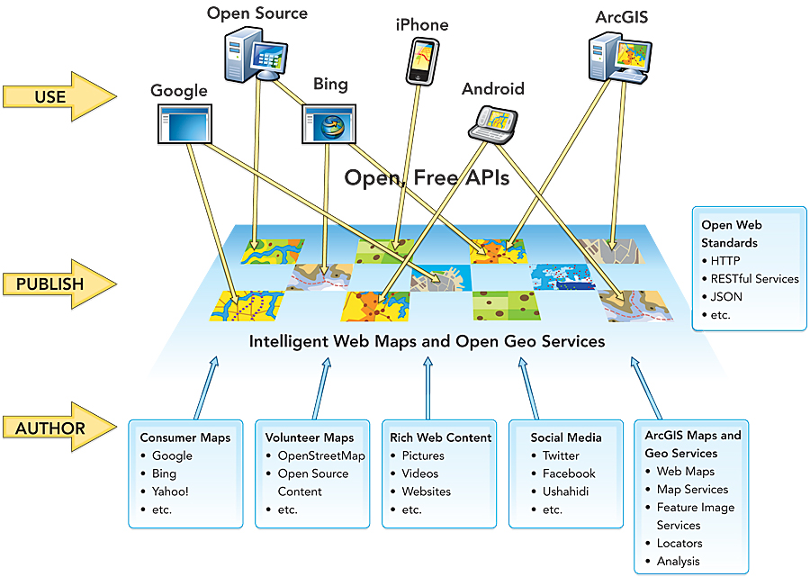 Open REST Services Specification Lets You Author, Use Map and GIS