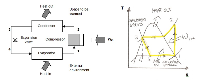 heat pump refrigeration cycle diagram on wiring diagram heat pump