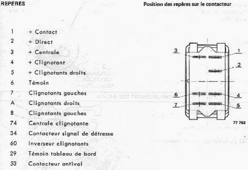 renault start schema cablage
