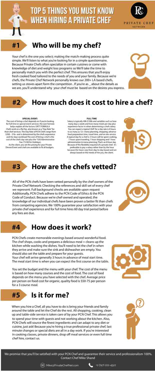 Top 5 Things You Must Know When Hiring A Private Chef