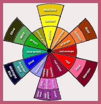 colorwheel Cómo usar el corrector