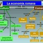 Estudios Sociales- La Economía Romana
