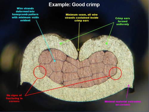 Engineering Guide Crimping Diagram ETCO