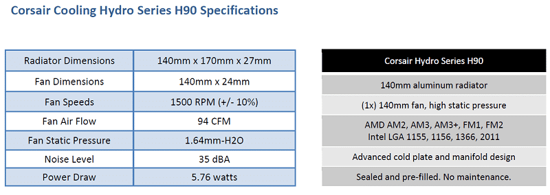 specifications_h90