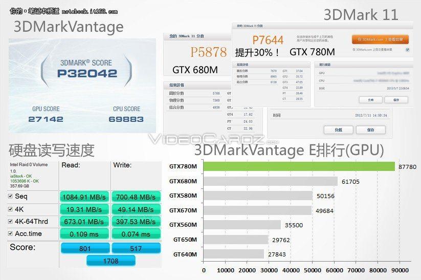 Nvidia_GTX_780M_3