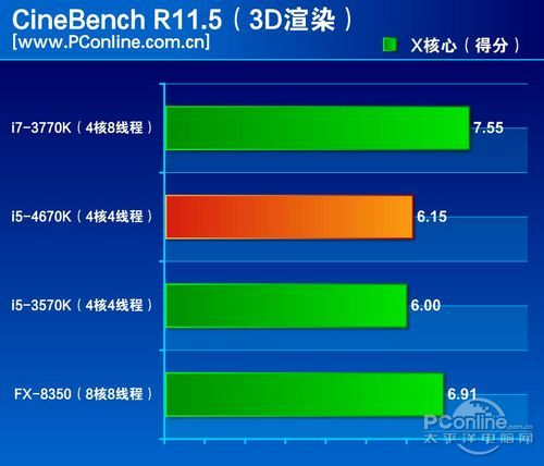 haswell_4670k_2